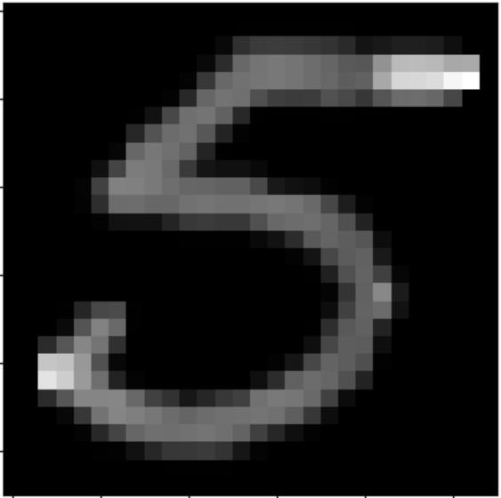 The EMNIST Dataset — Handwriting Recognition in Deep Machine